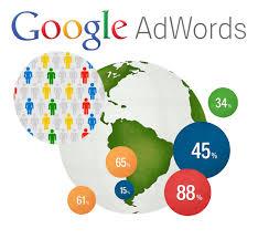 Google adwords hirdetés mindenkinek!